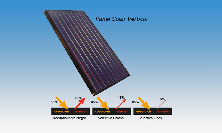 _vyr_154Panel-Solar-Vertical-Novasol-Titanio